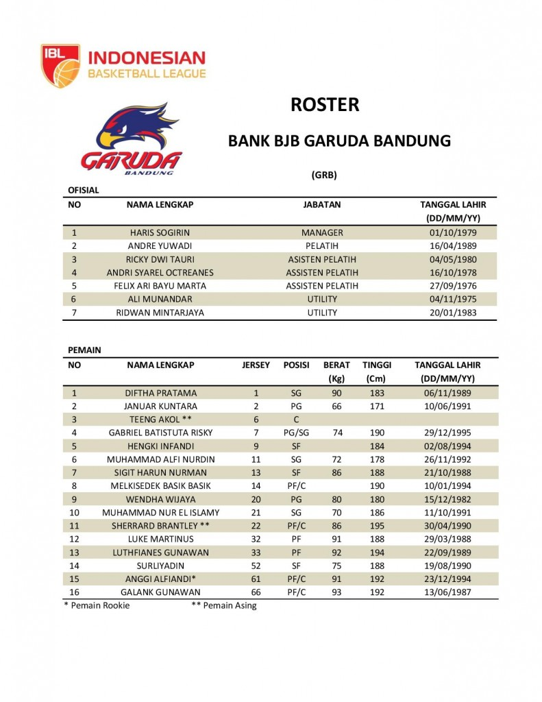 ibl-2017-roster_11-tim-fix-page-001