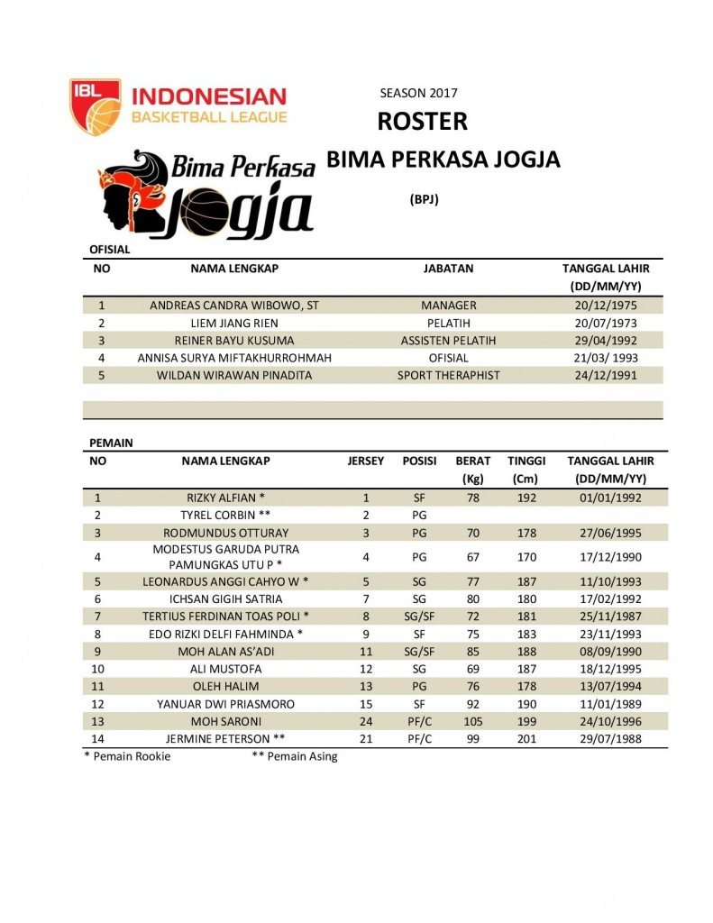 ibl-2017-roster_11-tim-fix-page-002