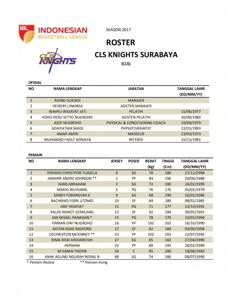 ibl-2017-roster_11-tim-fix-page-003