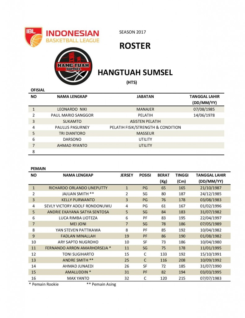 ibl-2017-roster_11-tim-fix-page-004