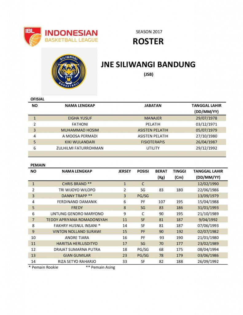 ibl-2017-roster_11-tim-fix-page-005