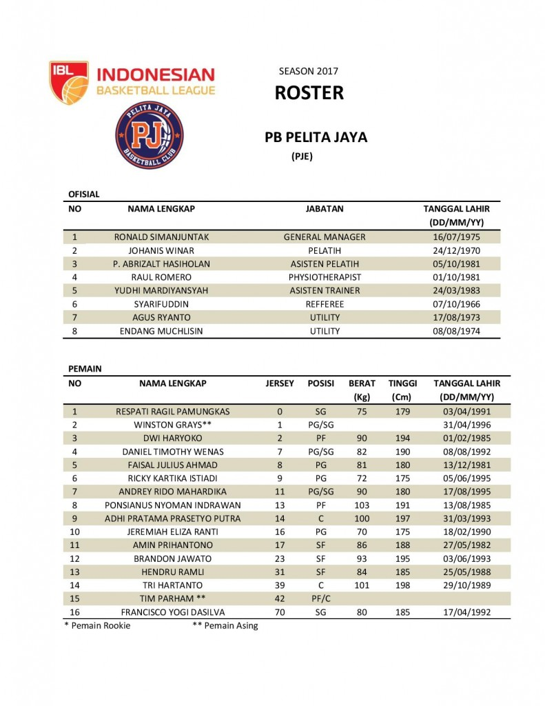 ibl-2017-roster_11-tim-fix-page-008