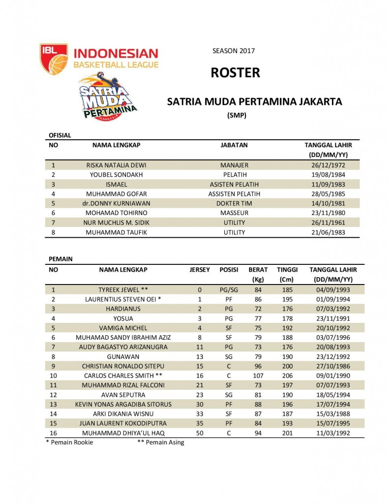 ibl-2017-roster_11-tim-fix-page-009