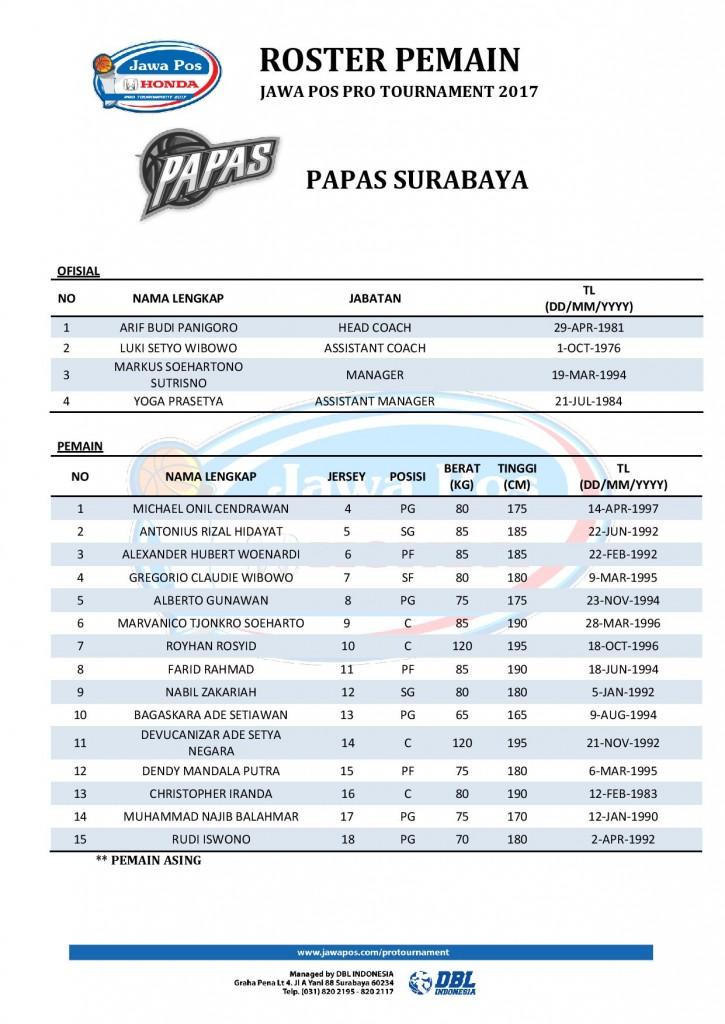 ROSTER PEMAIN - JAWA POS PRO TOURNAMENT 2017 (1)-page-008