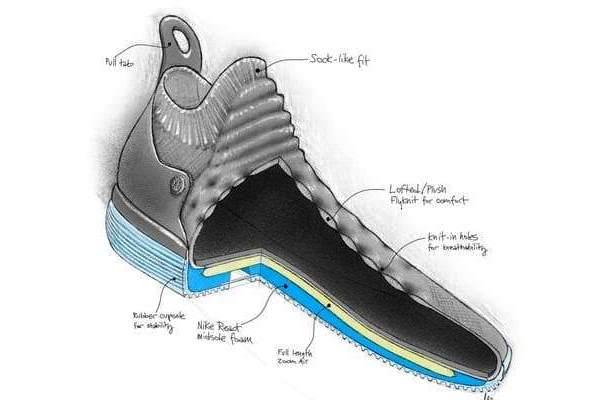 Bocoran Sepatu Nike Kevin Durant Edisi 11